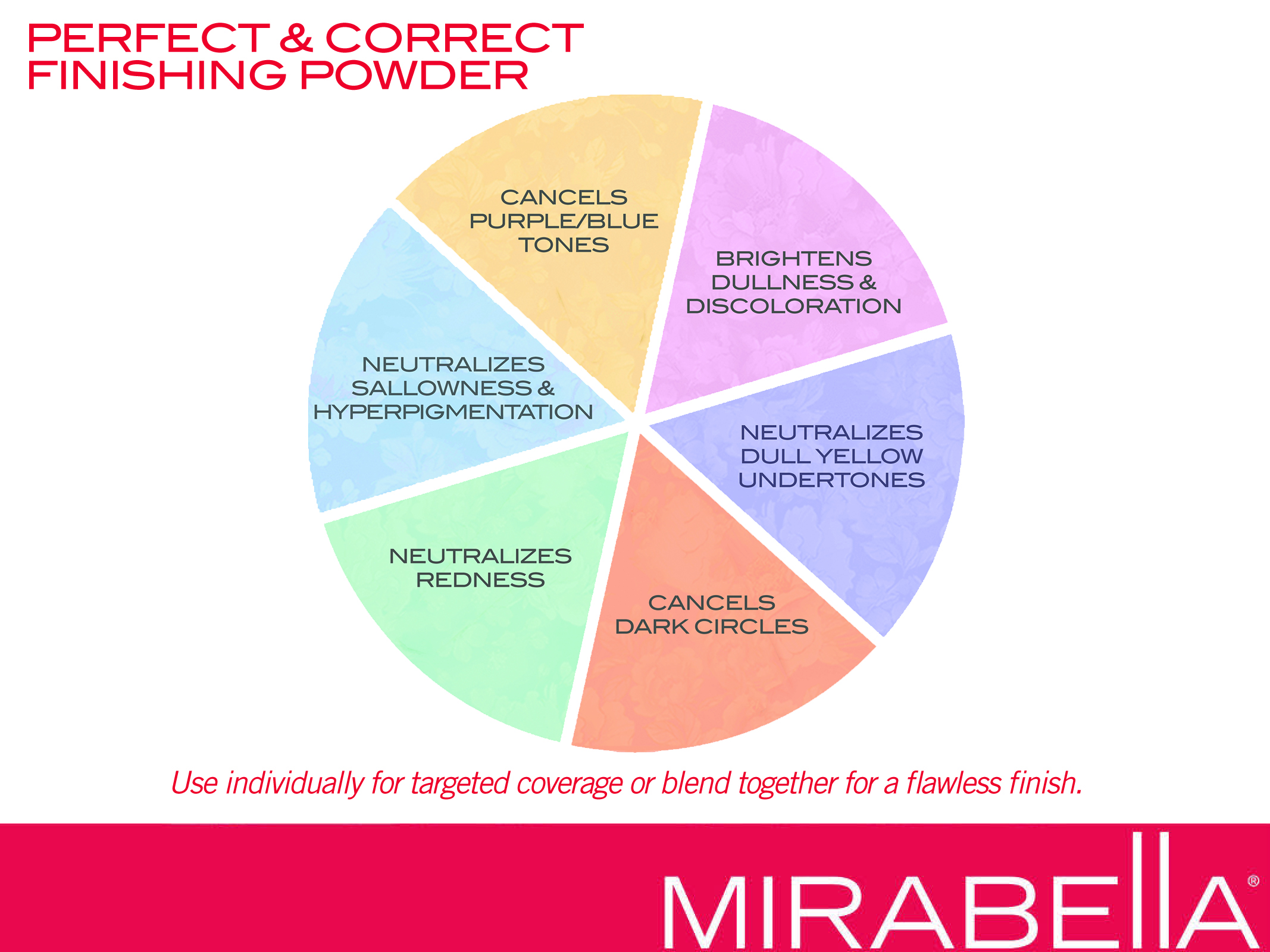 Mir Perfect And Correct Color Wheel Copy Mirabella Beauty